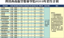 四川西南航空职业学院2018招生计划(三年制)