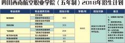 四川西南航空职业学院2018五年制招生计划
